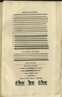 James Ronaldson. Specimen of Printing Type, from the Letter Foundry of James Ronaldson, Successor to Binny & Ronaldson. Philadelphia, 1816.